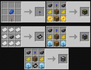 BuildCraft Builders Recipe