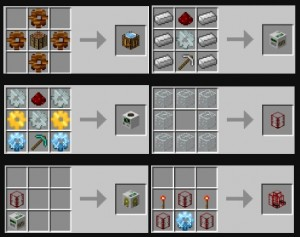 BuildCraft Machines Recipe