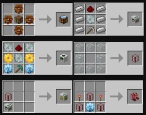 BuildCraft Machines Recipe