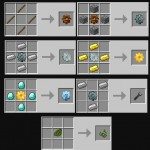 BuildCraft Tools Recipe
